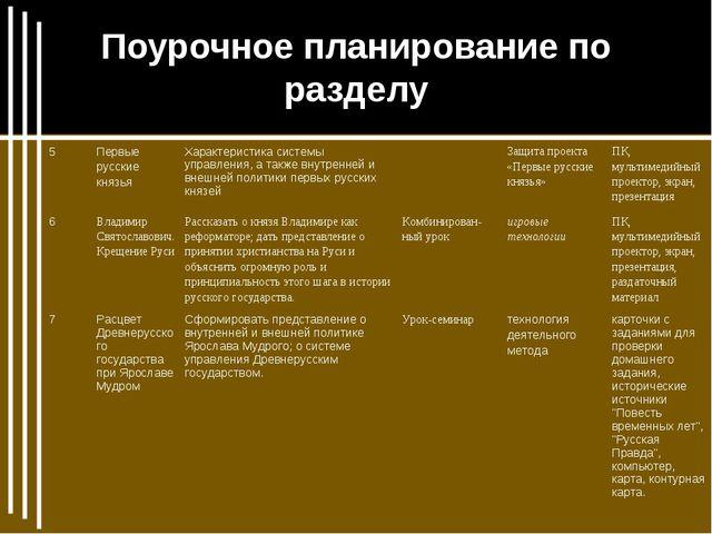 Поурочное планирование по разделу 5Первые русские князьяХарактеристика сист...