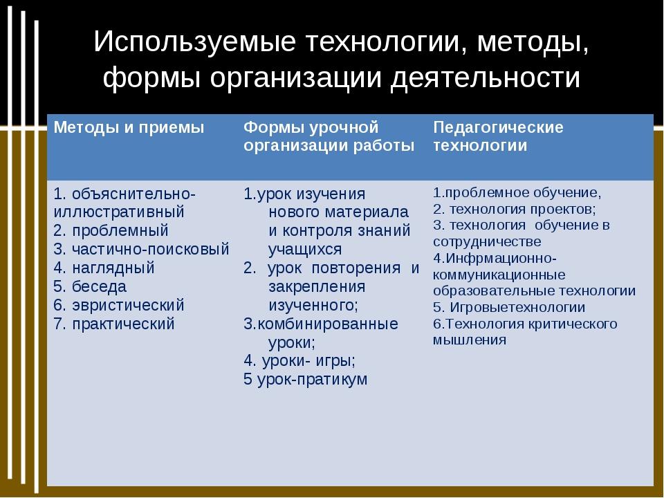 Используемые технологии, методы, формы организации деятельности Методы и прие...