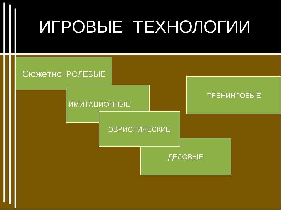 ИГРОВЫЕ ТЕХНОЛОГИИ Сюжетно -РОЛЕВЫЕ ДЕЛОВЫЕ ИМИТАЦИОННЫЕ ЭВРИСТИЧЕСКИЕ ТРЕНИН...