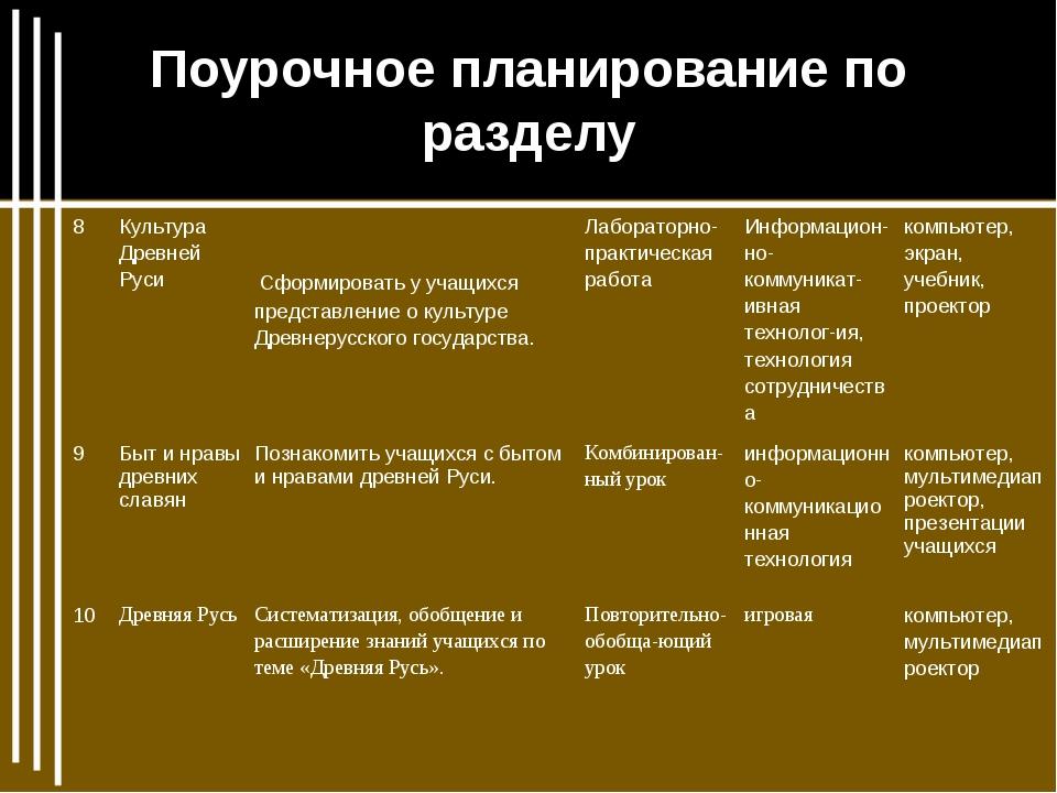Поурочное планирование по разделу 8Культура Древней Руси Сформировать у уч...