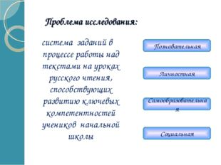 Проблема исследования: система заданий в процессе работы над текстами на урок