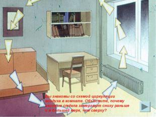 Вы знакомы со схемой циркуляции воздуха в комнате. Объясните, почему оконные