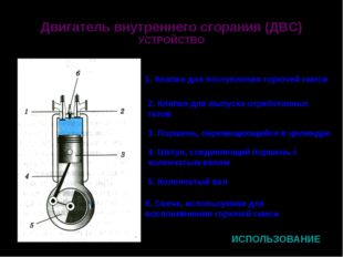 Двигатель внутреннего сгорания (ДВС) УСТРОЙСТВО 1. Клапан для поступления гор