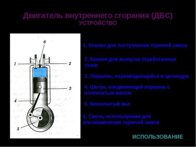 Двигатель внутреннего сгорания (ДВС) УСТРОЙСТВО 1. Клапан для поступления гор...