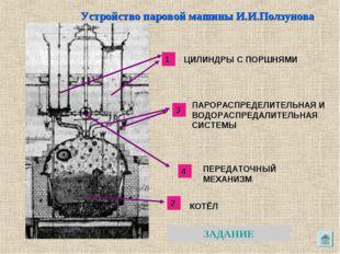 Устройство паровой машины И.И.Ползунова 1 2 3 ЦИЛИНДРЫ С ПОРШНЯМИ ПАРОРАСПРЕД