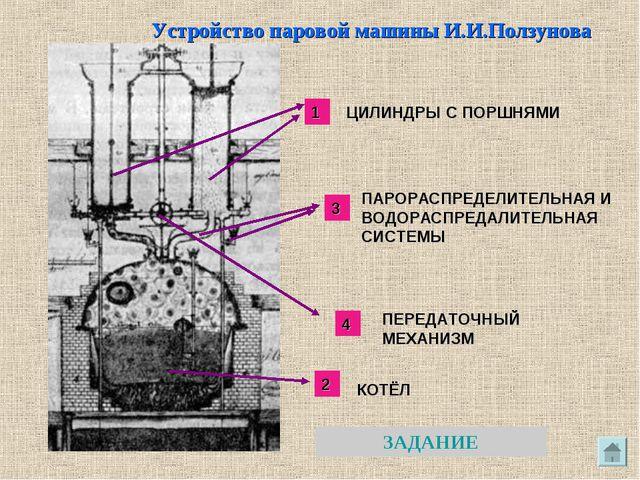 Устройство паровой машины И.И.Ползунова 1 2 3 ЦИЛИНДРЫ С ПОРШНЯМИ ПАРОРАСПРЕД...