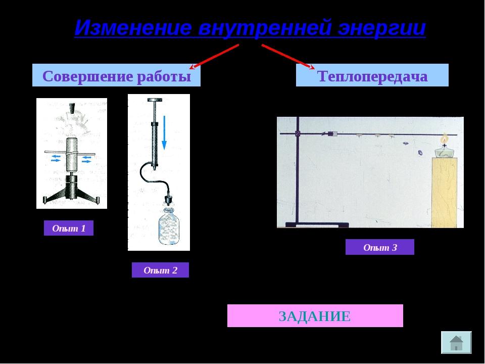 Изменение внутренней энергии  Совершение работы Теплопередача Опыт 1 Опыт 2...