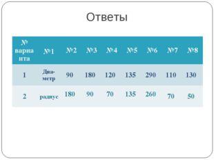 Ответы № варианта№1 №2№3№4№5№6№7№8 1Диа-метр90⁰180⁰120⁰135⁰290⁰
