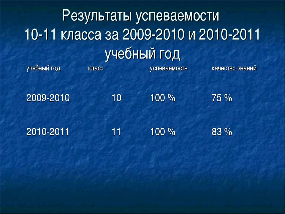 Результаты успеваемости 10-11 класса за 2009-2010 и 2010-2011 учебный год