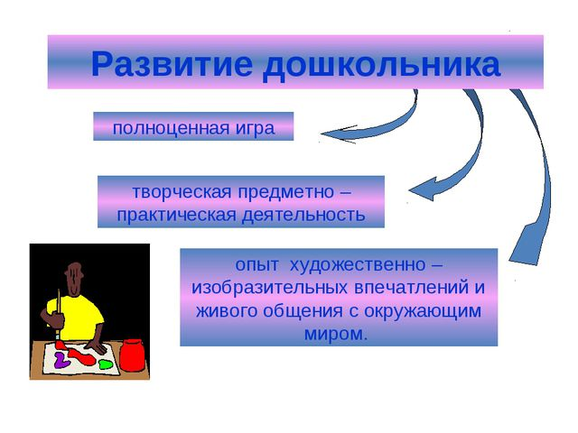 Развитие дошкольника полноценная игра творческая предметно – практическая дея...