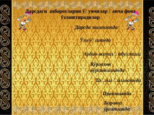 Дарсдаги ахборотларни ўқувчилар қанча фоиз ўзлаштирадилар Дарсда эшитганда Ўз