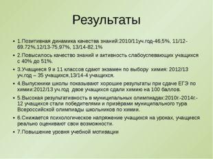 Результаты 1.Позитивная динамика качества знаний:2010/11уч.год-46,5%, 11/12-6