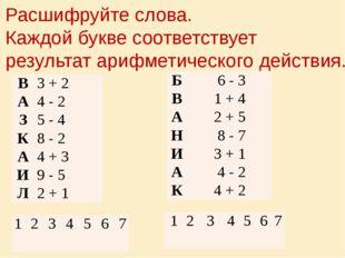 Расшифруйте слова. Каждой букве соответствует результат арифметического дейст