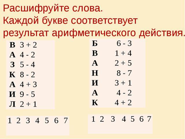 Расшифруйте слова. Каждой букве соответствует результат арифметического дейст...