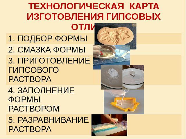 ТЕХНОЛОГИЧЕСКАЯ КАРТА ИЗГОТОВЛЕНИЯ ГИПСОВЫХ ОТЛИВОК 1. ПОДБОР ФОРМЫ 2. СМАЗКА...
