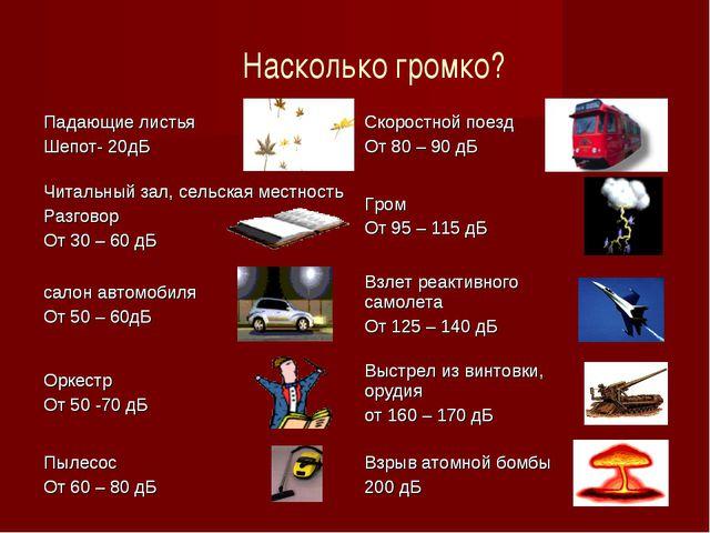 Насколько громко? Падающие листья Шепот- 20дБСкоростной поезд От 80 – 90 дБ...