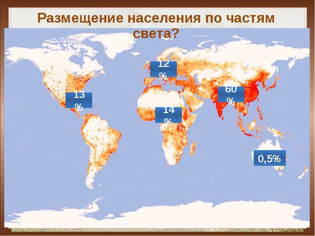 Размещение населения по частям света? 60% 14% 12% 13% 0,5%