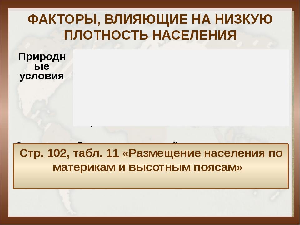 ФАКТОРЫ, ВЛИЯЮЩИЕ НА НИЗКУЮ ПЛОТНОСТЬ НАСЕЛЕНИЯ Стр. 102, табл. 11 «Размещени...