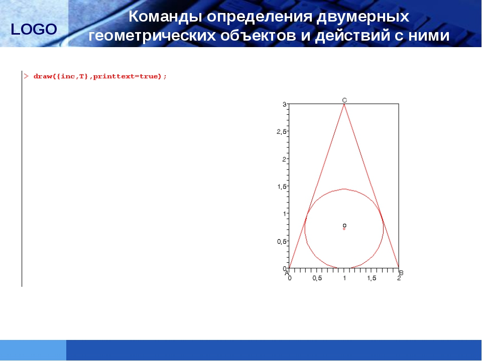 Команды определения двумерных геометрических объектов и действий с ними LOGO