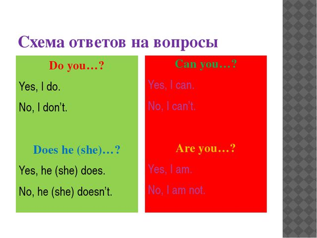 Схема ответов на вопросы Do you…? Yes, I do. No, I don't. Does he (she)…? Yes...