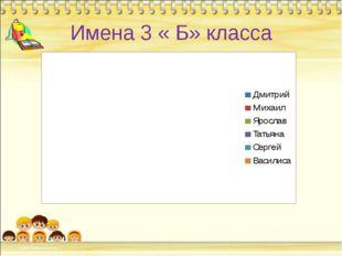 Имена 3 « Б» класса