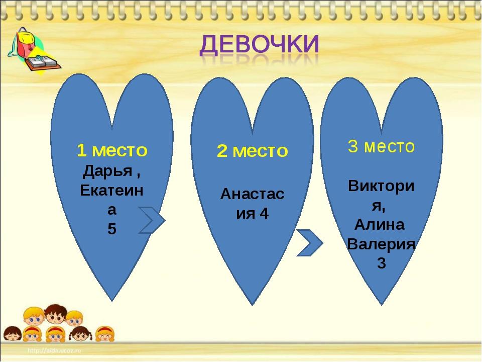 1 место Дарья , Екатеина 5 2 место Анастасия 4 3 место Виктория, Алина Валер...