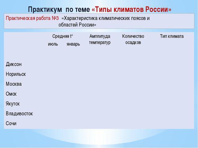 Практикум по теме «Типы климатов России» Практическая работа №3 «Характеристи...