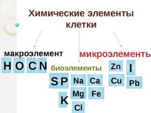 Калий (K) Калий регулирует водный баланс в организме. Нормализует ритм сердц