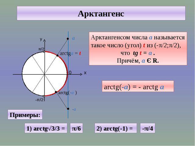 Арктангенс 0 arctgа = t Арктангенсом числа а называется такое число (угол) t...