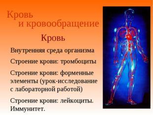 Внутренняя среда организма Кровь Строение крови: тромбоциты Строение крови: ф