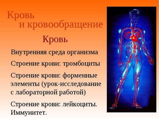 Внутренняя среда организма Кровь Строение крови: тромбоциты Строение крови: ф...