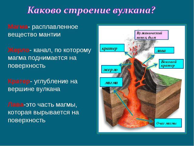 Магма- расплавленное вещество мантии Жерло- канал, по которому магма поднимае...
