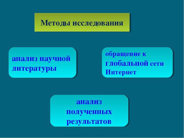 Методы исследования анализ научной литературы анализ полученных результатов о...