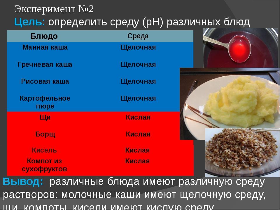 Эксперимент №2 Цель: определить среду (pH) различных блюд Вывод: различные б...