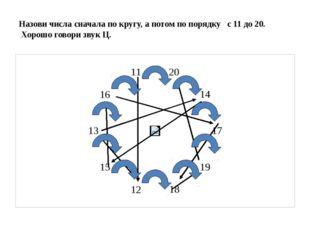 Назови числа сначала по кругу, а потом по порядку с 11 до 20. Хорошо говори з