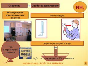 Свойства физические Строение Легче воздуха Хорошо растворим в воде H2O в 1л р