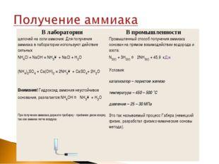 В лабораторииВ промышленности щелочей на соли аммония: Для получения аммиака