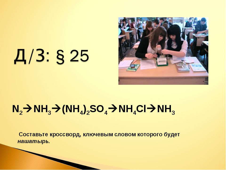 N2NH3(NH4)2SO4NH4ClNH3 Cоставьте кроссворд, ключевым словом которого буде...
