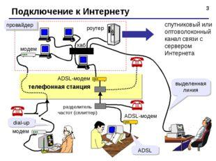 * Подключение к Интернету спутниковый или оптоволоконный канал связи с сервер