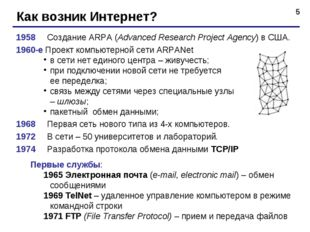 * Как возник Интернет? 1958Создание ARPA (Advanced Research Project Agency)
