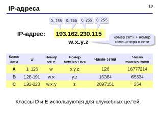 * IP-адреса 193.162.230.115 0..255 0..255 0..255 0..255 IP-адрес: w.x.y.z ном