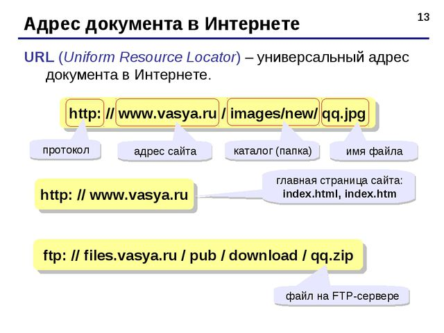 * Адрес документа в Интернете URL (Uniform Resource Locator) – универсальный...