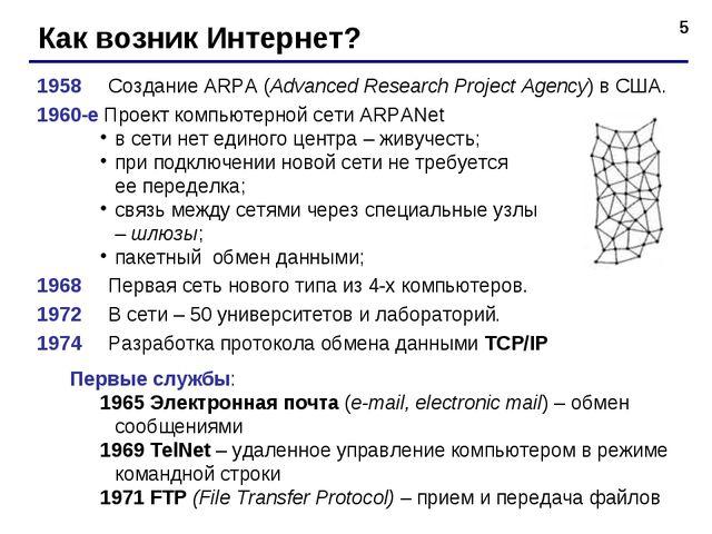 * Как возник Интернет? 1958Создание ARPA (Advanced Research Project Agency)...
