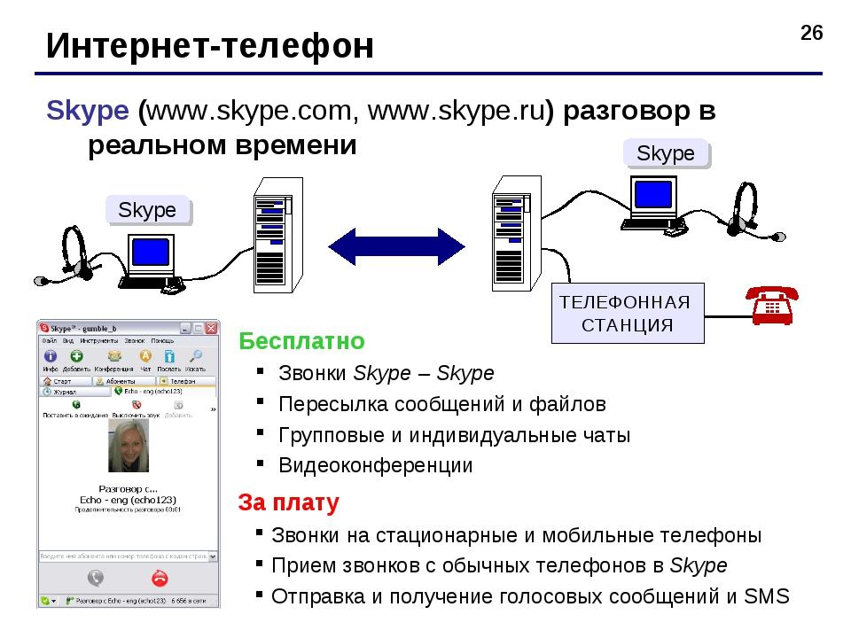 * Интернет-телефон Skype (www.skype.com, www.skype.ru) разговор в реальном вр...