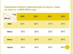 Среднемесячная температура воздуха с мая по август с 2009-2012 года 2009 2010