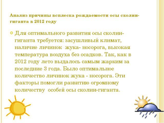 Анализ причины всплеска рождаемости осы сколии-гиганта в 2012 году Для оптима...