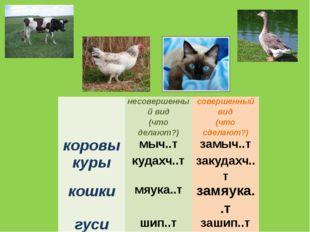несовершенный вид (что делают?) совершенный вид (что сделают?) коровы мыч..т