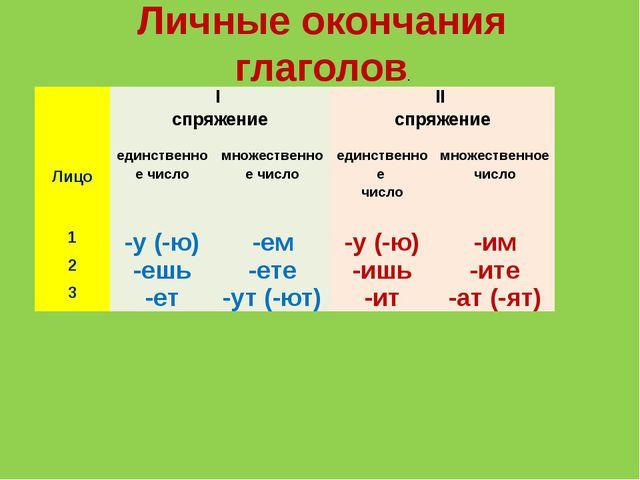 Личные окончания глаголов. Лицо I спряжение II спряжение единственноечисло м...