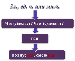 C:\Users\Bogdan\Desktop\Рисунок4.png