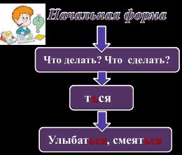 C:\Users\Bogdan\Desktop\Рисунок3.png